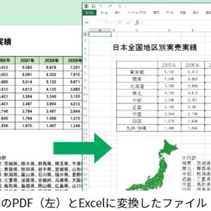 PDFをワード・エクセルに変換したりPDFの文章を直接編集するソフト「いきなりPDF」