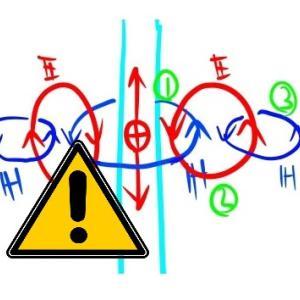 【図解】アンテナからの電波の発生原理を分かりやすく解説する