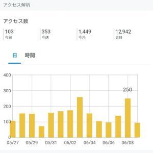 【報】ブログ開設から3か月のご報告