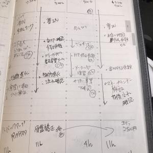 社長の日記 2020/3/29〜4/3