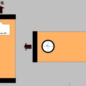斜鏡マークと等光度曲線の「深~い関係」