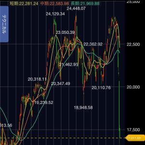 株式投資が怖い5つの理由について考えてみた
