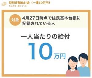 「一番お得なのは?」10万円の使い道を考えてみた!