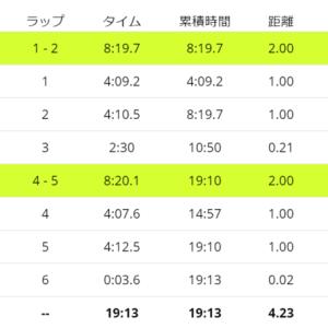 9/14 久しぶりのポイント練習