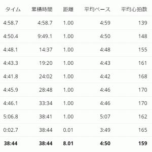 9/15 まさかの・・・