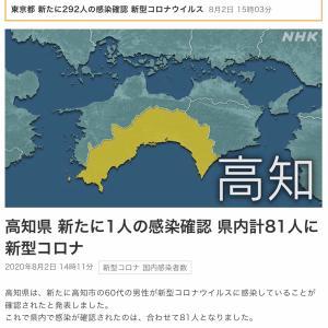高知県 新たに81人目の感染者確認