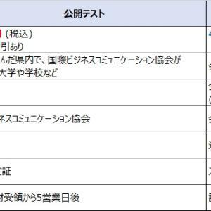 【TOEIC】公開テストとIPテスト