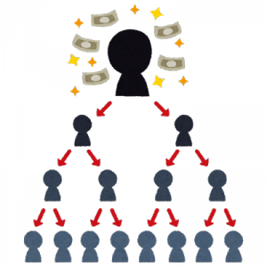 ネットワークビジネス(MLM (マルチレベルマーケティング)) に引っ掛かりかけた話 笑 (後編)