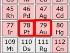 【プラチナ (白金)】化学的性質の似た金より希少なのに、なぜ金の半分の価格なのか?