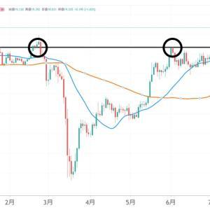 【銀】価格の上昇が期待される理由と性質・需要