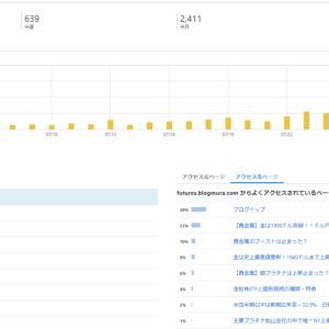 ブログ開設半年で、初めて1ヶ月連続で記事を投稿した結果