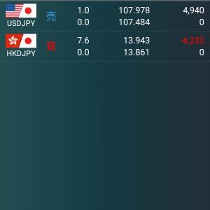 ドル香港ドル戦略(23日目)更なる追い風か