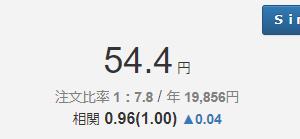 ドル香港ドル戦略 2日目報告