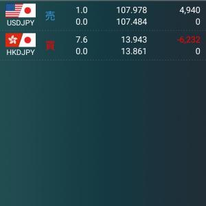 最強の相関 ドル香港ドル戦略