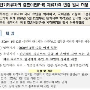 韓国でビザ申請する決意が固まった。