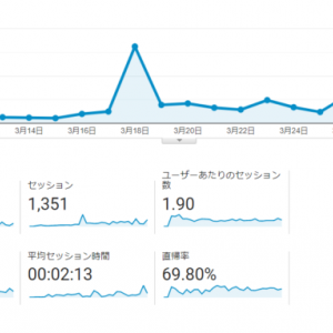 ブログ開設祝1ヶ月!!ブログ初心者初月の運営報告!