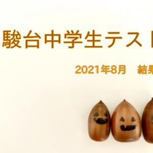 駿台中学生テスト(2021年8月) 結果
