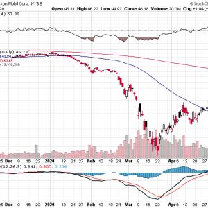 【NYダウ上昇】マークス、米国株と原油価格上昇を考える。