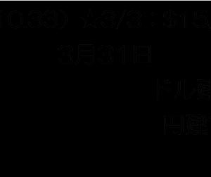 【トータルリターン】マークス、2021年3月のトータルリターンを確認する。