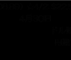 【トータルリターン】マークス、2021年4月のトータルリターンを確認する。