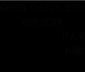 【トータルリターン】マークス、2021年6月のトータルリターンを確認する。