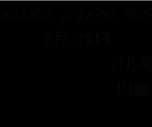 【トータルリターン】マークス、2021年7月のトータルリターンを確認する。