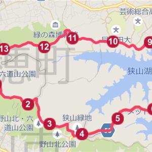 【練習日誌】ミドル走 14km