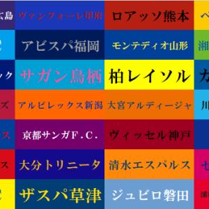 特別編 過去20シーズン('93~'12シーズン)まとめ