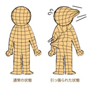【ビフォーアフター】今すぐチェック!シワの原因はゆがみ!!?