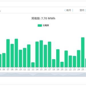 太陽光 一か月間 集計