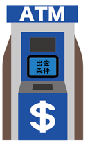 オンラインカジノ 出金条件