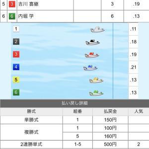 琵琶湖G2秩父妃記念杯
