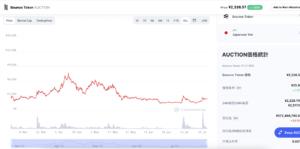 仮想通貨の仕込みどき分析