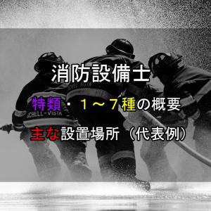 消防設備士の種類と主な設置施設