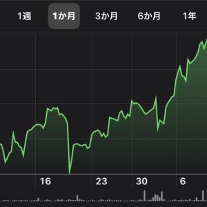 上昇相場でインデックス投資家がすべきこと