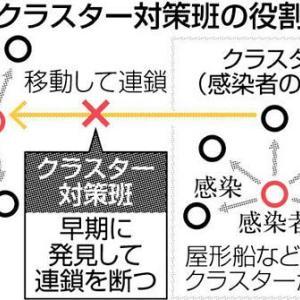 《クラスター対策班》が悲痛な叫び‼︎「日本では感染者が急増していない!」地方への脱出やめるべきと主張‼︎