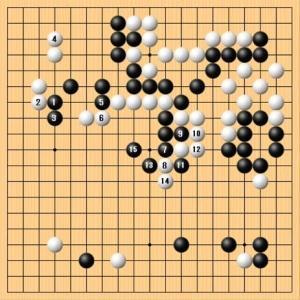 名人戦第3局1日目
