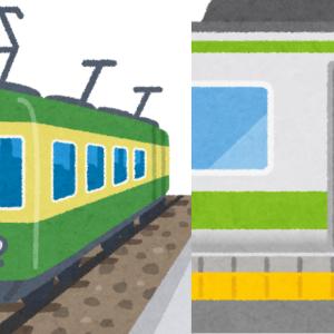 サンパウロの鉄道