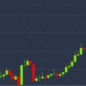 株価は最悪、しかしビットコインがこのタイミングで盛り返す