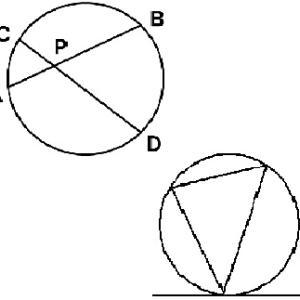 【テーマ別解説】接弦定理・方べきの定理