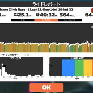3R Volcano Climb Race