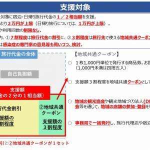 GoToキャンペーンが7月22日から開始!既存予約分も対象に