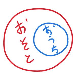 【雑記】境界線の所在