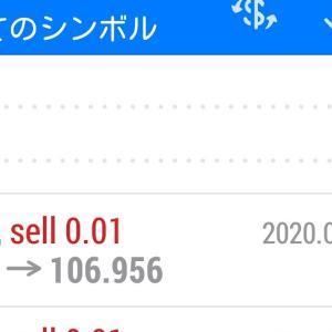 2020/4/1(16日目) +3,321円