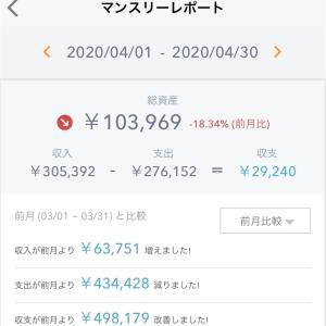 家計簿 2020年4月度(マネーフォワード ME)