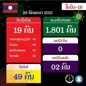 【5月23日付発表】コロナ新規感染者19人。首都のレッドゾーンは34村に。