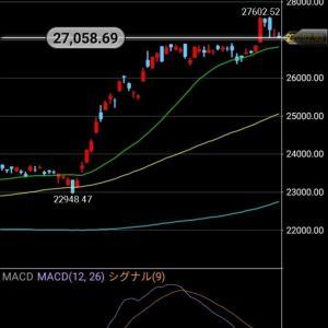日経平均株価のMACDはゴールデン...