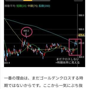 三菱UFJ銀行は明確に6月の高値を...