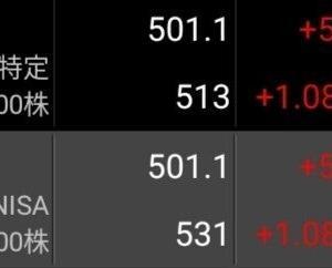 三菱UFJ銀行苦労の軌跡。今日は5...