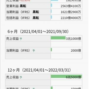 日本製鉄は第1四半期を終えて進捗率...